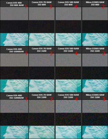 Canon EOS 7D Noise Comparison with 40D, 50D and D300s