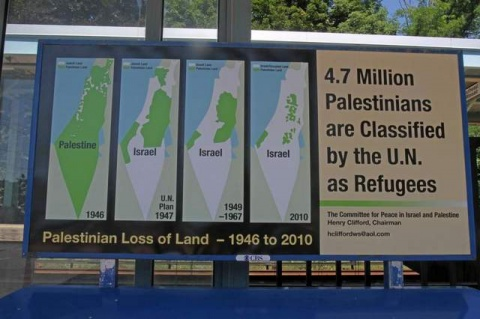 Israel's illegal occupation of Palestinian land