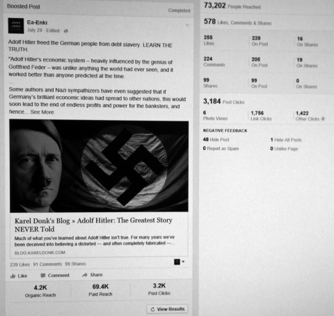 In this screenshot of statistics on Facebook, you can see one of several ads for my blog post on Hitler. This ad was allowed to run for a couple of weeks on Facebook.